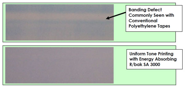Bounce, Gear-marks, & Banding Identify the Cause — Minimize
