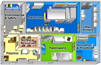 APR Product Showcase Flexo Floorplan