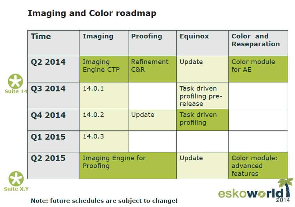EskoWorld 2014 Update - All Printing Resources