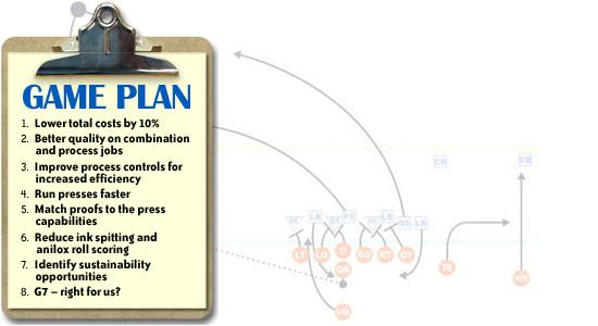 The Teamflexo game plan