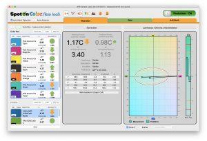 SpotOn Color - Measurement Data