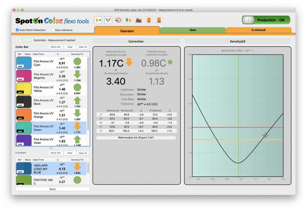 SpotOn Color Measurement Data