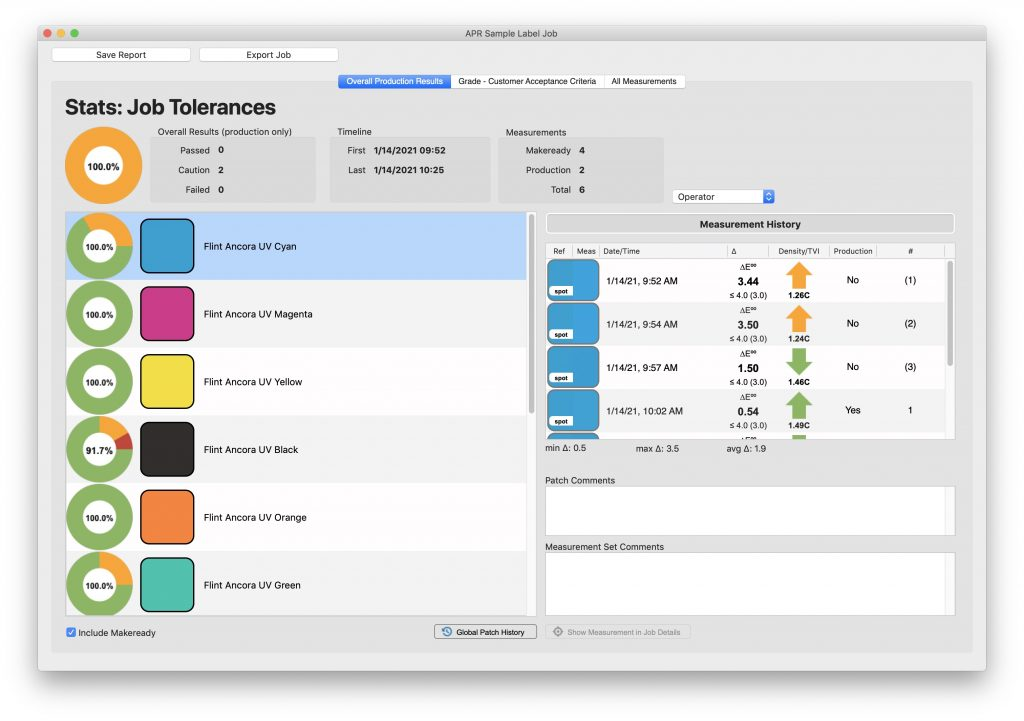 SpotOn Color Interactive Job Statistics